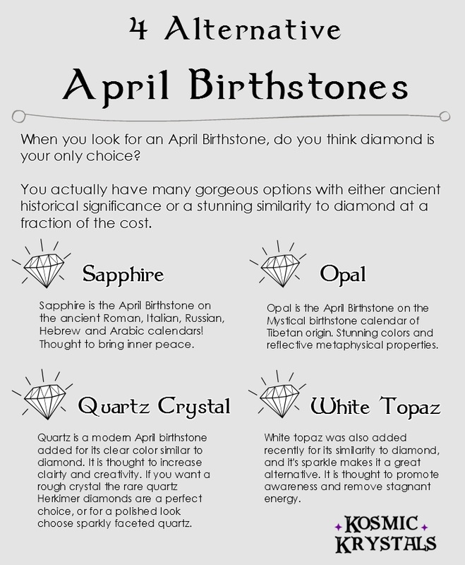 Alternative April Birthstones: Opal, Sapphire, Quartz, and White Topaz.
